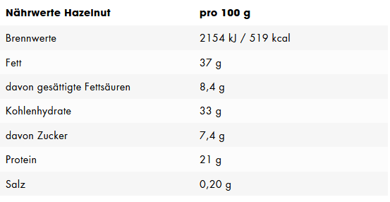 ESN Protein Dream Cream