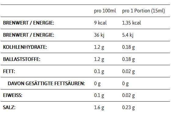 Callowfit Salty Caramel Sauce