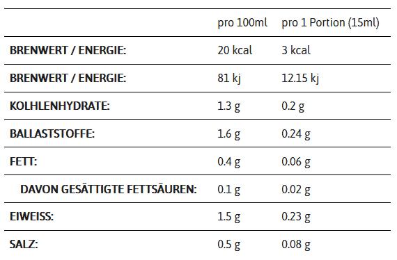 Callowfit Vanilla Style Sauce